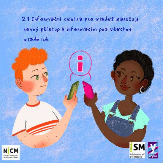 Nová verze Evropské charty informací pro mládež- Poznej Chartu 2