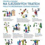 Metodické materiály pro pracovníky s dětmi a mládeží