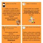 Tipy pro volný čas - Moje denné plány - Dětská organizace Fénix SK