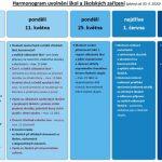 MŠMT – manuály pro školy, harmonogram uvolnění škol a školských zařízení, hygienické pokyny