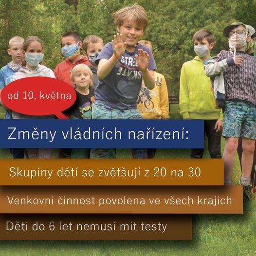 7.6.2021 - Vláda ČR - Mimořádná a ochranná opatření – co aktuálně platí